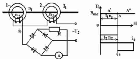 Измерительный трансформатор постоянного тока
