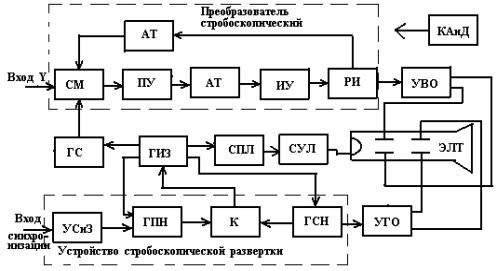 схема одноканального